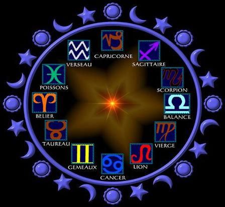 Astrologie du zodiaque
