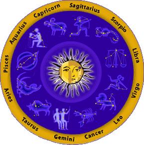 astrologie de l'amour